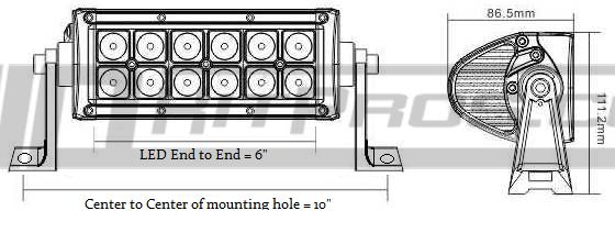 6 Inch 36 Watt CREE LED Off Road Light Bar Dimensions