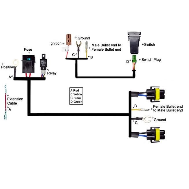 wiring diagram hid lights relay wiring image hid off road light wiring diagram hid wiring diagrams on wiring diagram hid lights relay