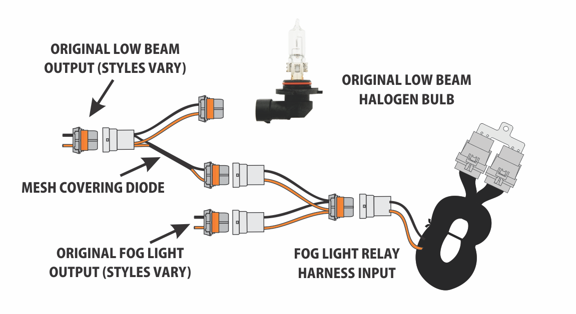 silverado trailer hitch wiring diagram images design moreover fog light wiring diagram furthermore fog light bar