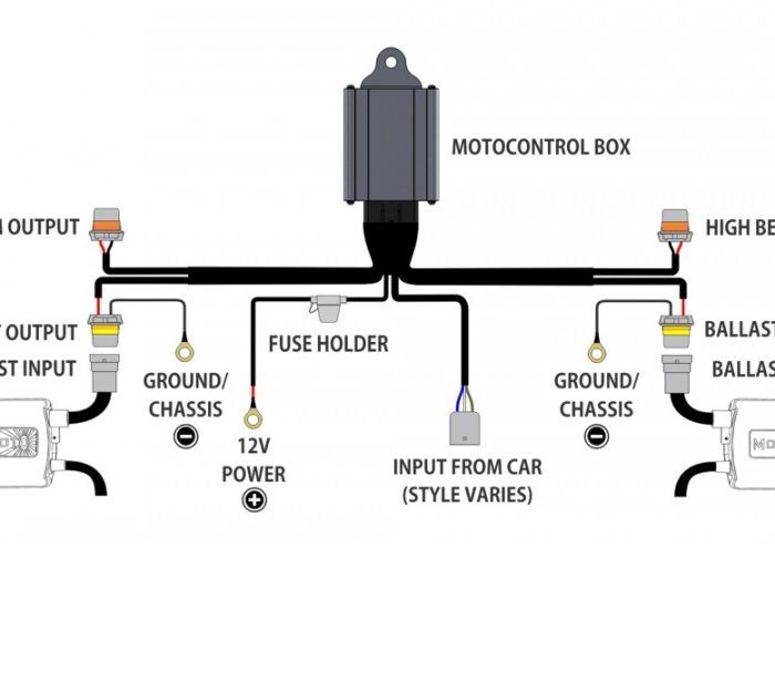 Morimoto Moto Control Motocontrol Wiring Diagram for Bixenon Harness High Low HID Headlights