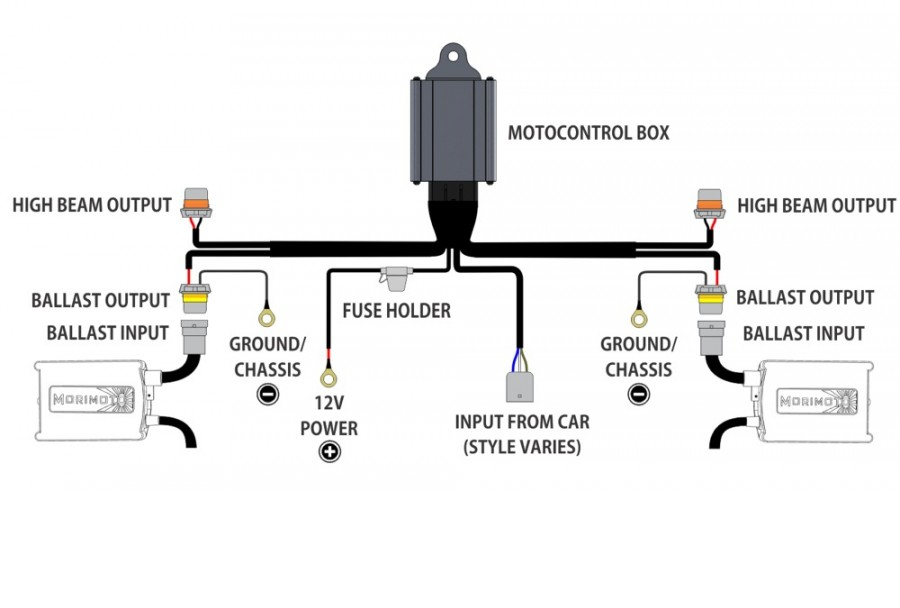 Xenon Bulb Diagram besides T24385342 Theft deterrent module located vats or besides Morimoto 9004 9007 Hb5 Hilo Bi Xenon Wiring Harness together with Wiring Diagram For A 30   Relay moreover Integra Black Widow Spyder Body. on wiring diagram of hid headlights