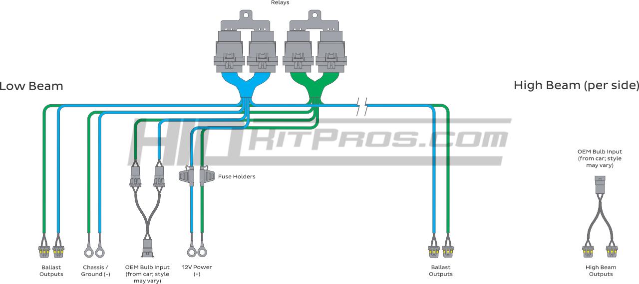 Xenon wiring diagram electrical work wiring diagram morimoto quad bi xenon wiring harness kit hid kit pros rh hidkitpros com xenon headlight wiring diagram h4 bi xenon wiring diagram cheapraybanclubmaster Image collections